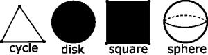 4-geometric-objects